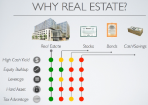 5 Best Advantages of Investing in Real Estate